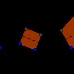 Estudio de las simetrías en la escuela secundaria