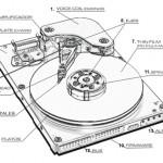 Memoria externa – Discos